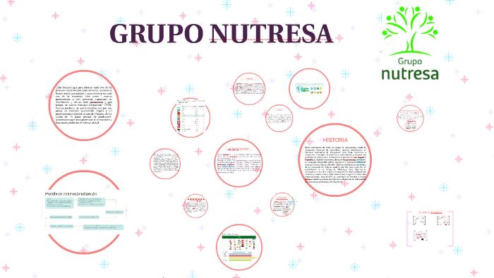 Grupo Nutresa By Maria Espitia On Prezi