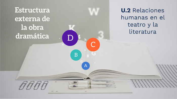 1º B U 2 Estructura Externa De La Obra Dramática By Angelica