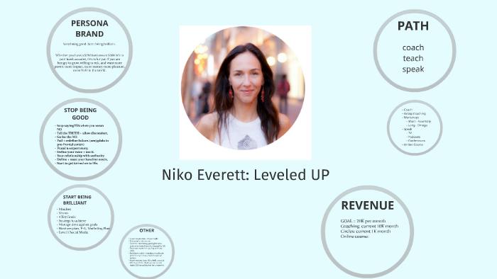 bostezando manga taquigrafía  NIKO EVERETT Leveling Up by Niko Everett