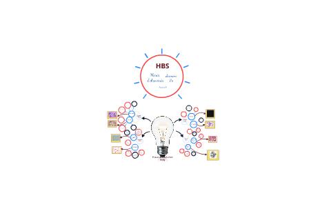 Human Tissue Concept Map.Hbs Concept Map Tissues By Maria Echeverria On Prezi