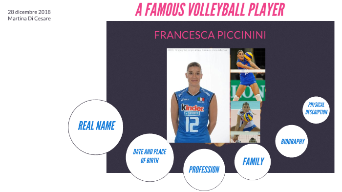For Volleyball player francesca piccinini are