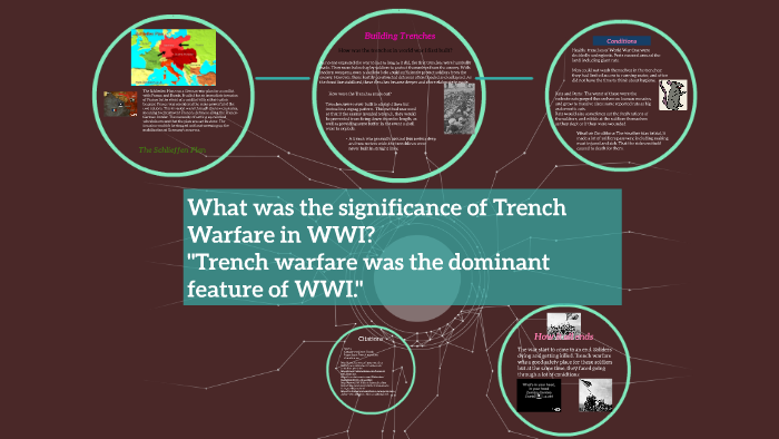 What Was The Significance Of Trench Warfare In Wwi By Manal Amir On