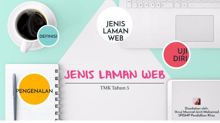 Jenis Laman Web By Munira Mhmd On Prezi Next