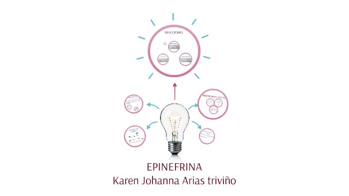 Epinefrina By Jeymy Alexandra Cardona On Prezi