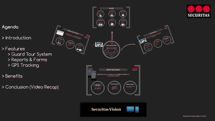 Securitas Vision by Michelle Punitha on Prezi
