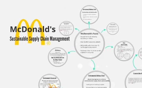 mcdonalds suppliers