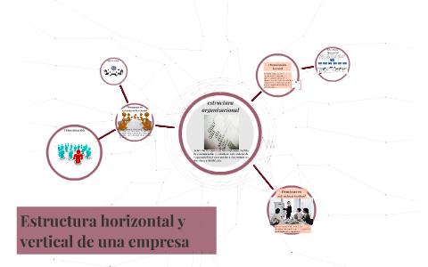Estructura Horizontal Y Vertical De La Empresa By Aleem