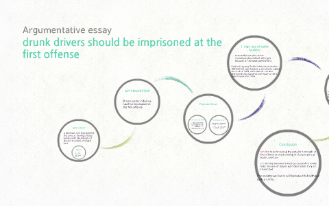 argumentative essay drunk drivers should be imprisoned on the first offense