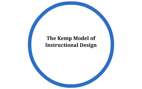 Kemp By Simon Phillips On Prezi