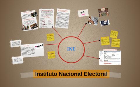 Instituto Nacional Electoral By Juan Sánchez On Prezi