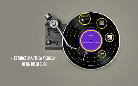 Estructura Fisica Y Logica De Un Disco Duro By Josias