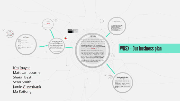 wrsx group business plan