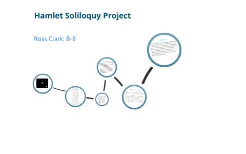 hamlet soliloquy