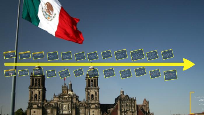 LINEA DEL TIEMPO- HISTORIA DE LA EDUCACIÓN by Prezi User