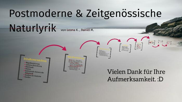 Postmoderne Amp Zeitgenössiche Naturlyrik By Daniél