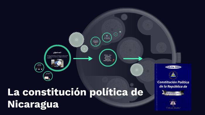 La Constitución Política De Nicaragua By Rosa Mary Molina
