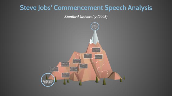 steve jobs commencement speech summary