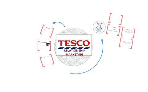 tesco relationship marketing