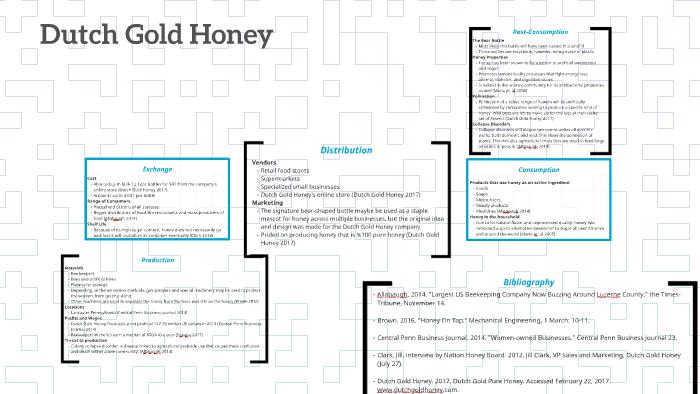 Dutch Gold Honey by Desmond Evans on Prezi
