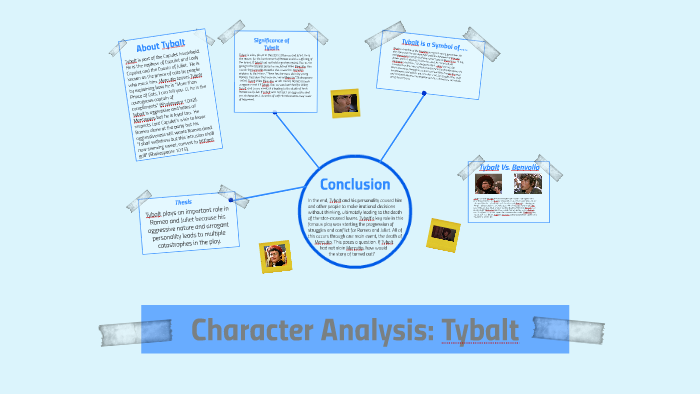 character analysis conclusion