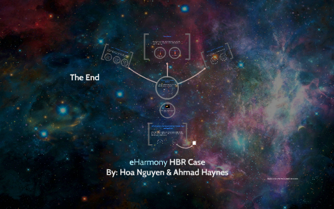 eharmony case study hbr