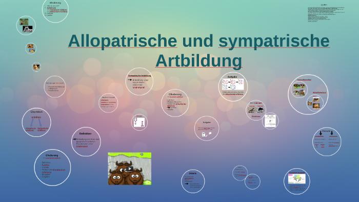 Allopatrische Und Sympatrische Artbildung By Melina Ramsay On Prezi Next