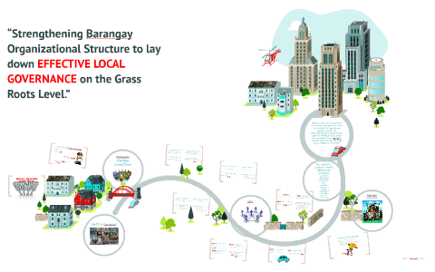 Strengthening Barangay Organizational Structure to lay down by
