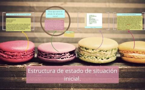 Estructura De Estado De Situacion Inicial By Allison Castro