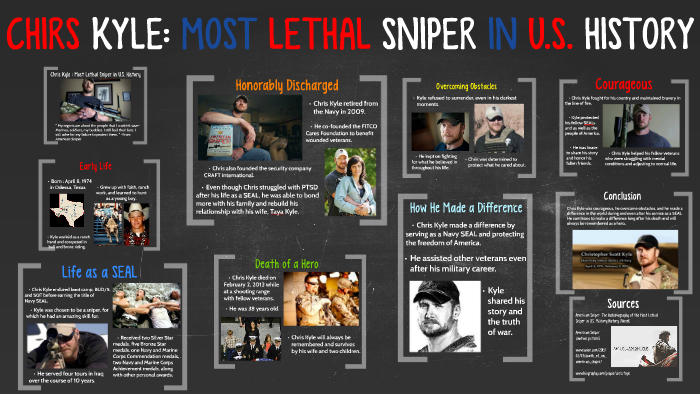 CHIRS KYLE: MOST LETHAL SNIPER IN U S  HISTORY by Lindsay Darbyshire