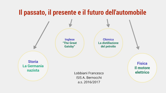 Tesina by Francesco Lobbiani on Prezi Next