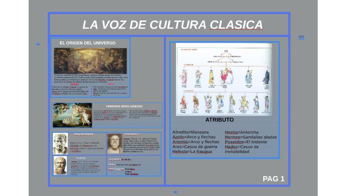 La Prezi Cultura Clasica De On Arazosa Voz By Miguel PiuTwOXlkZ