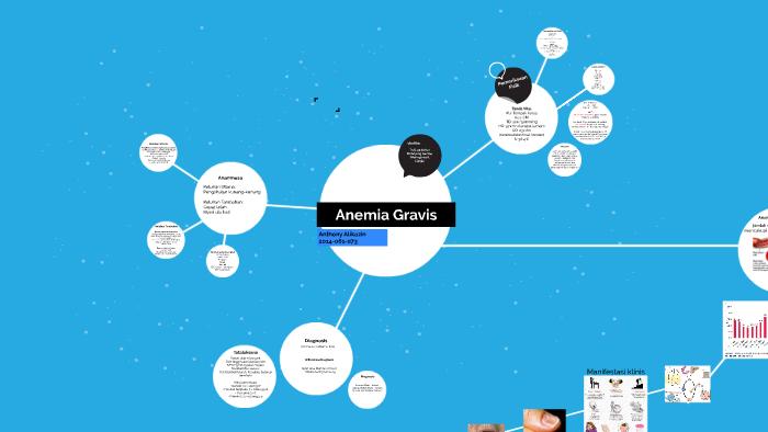 Anemia Gravis By Anthony Alikazin On Prezi