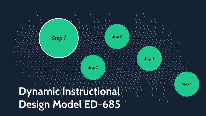 Dynamic Instructional Design Model By Will True On Prezi Next