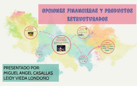 Opciones financieras y productos estructurados libro pdf descargar gratis