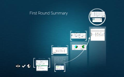 Capsim Simulation Round 1 by Arley Bejerano on Prezi