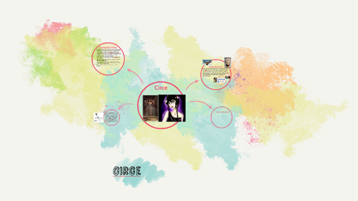 Circe By Mik Sweet On Prezi
