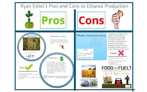 Pros And Cons To Ethanol Production By Ryan Eshel On Prezi