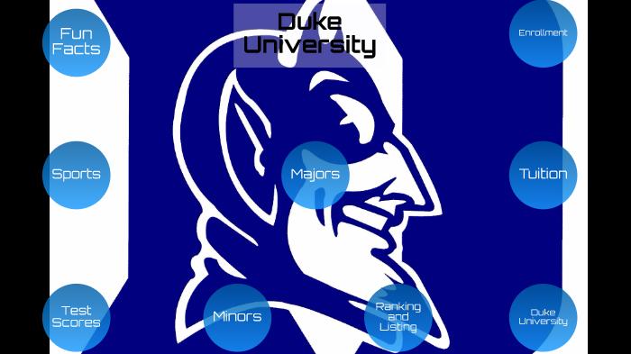 Duke University Tuition