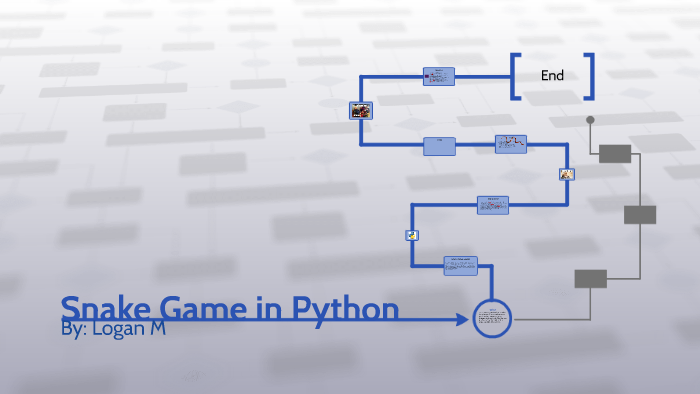 Snake Game in Python by TheSilverLining   on Prezi