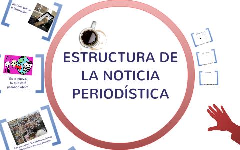 Estructura De La Noticia Periodística By Antonio Bazan On Prezi