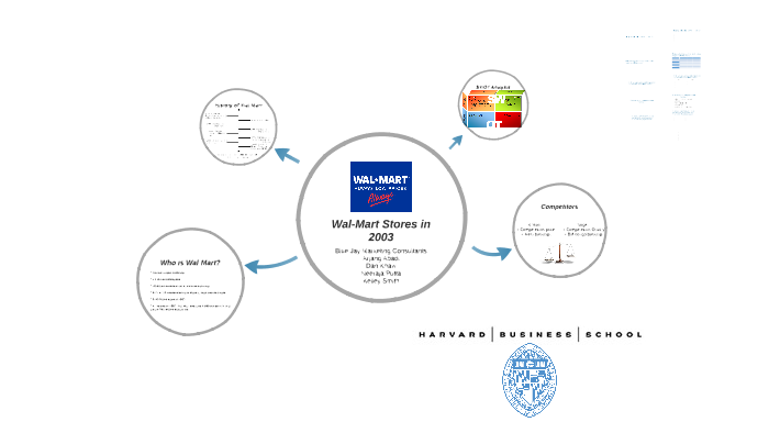 Wal-Mart Stores in 2003 by Kelley Smith on Prezi