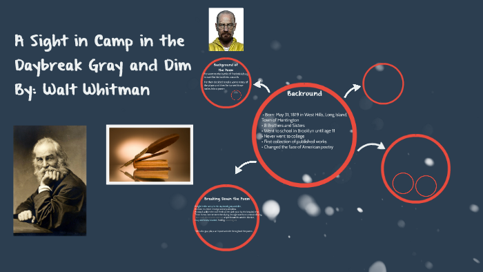 A Sight In Camp The Daybreak Gray And Din By Russell Smestad On Prezi