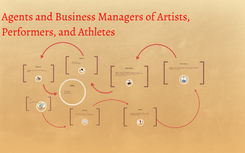 Agents And Business Managers Of Artists Performers And Ath By Austin Remsing