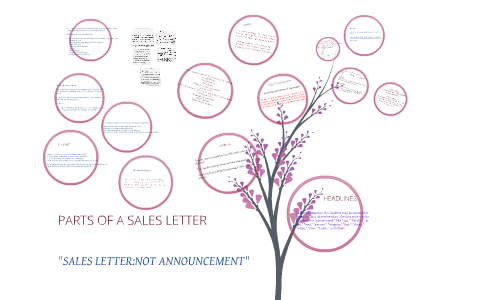 Parts Of Sales Letter By Venus Anne Santiago On Prezi
