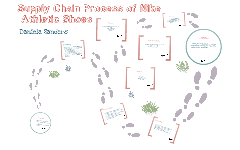 Supply Chain Process of Nike Athletic Shoes by Daniela Sanders on Prezi