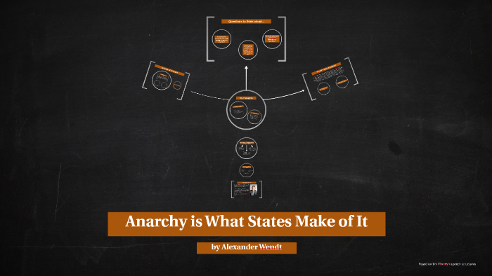 Anarchy is What States Make of It by K Megathlin