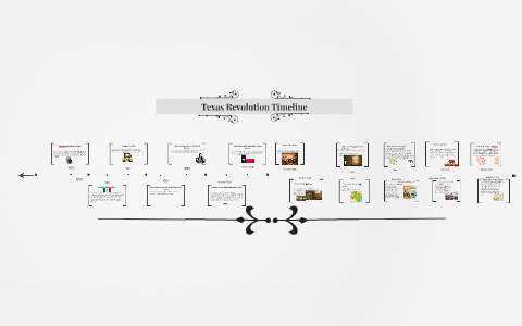texas revolution timeline by cort hussong on prezi