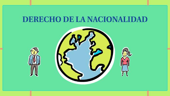 Derecho De La Nacionalidad By Raquel Sanpad