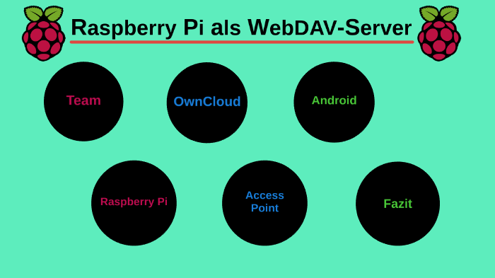 Raspberry Pi als WebDAV-Server by Tom Gerlach on Prezi Next