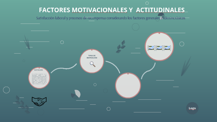Factores Motivaconales Y Actitudinales By Marian Ramos On Prezi